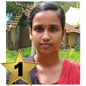 Kerala psc Beat Forest Officer 1 Rank
