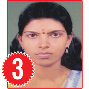 Kerala psc Assistant Salesman 3 Rank