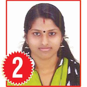 Kerala psc Beat Forest Officer 2 Rank