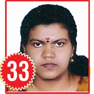 Kerala psc Lab Assistant 33 Rank