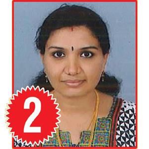 Kerala psc DCB 2 Rank
