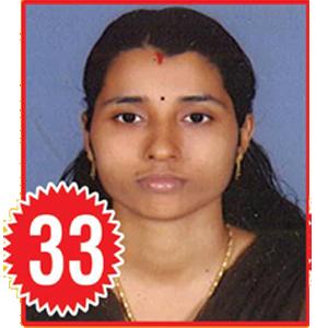 Kerala psc LGS 33 Rank